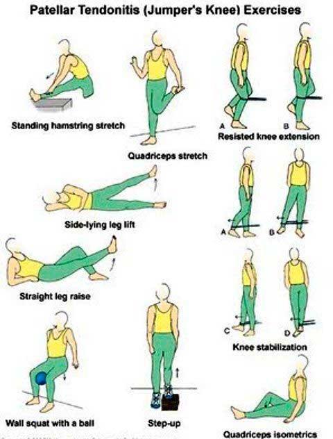 Métodos de la fisioterapia de rodilla